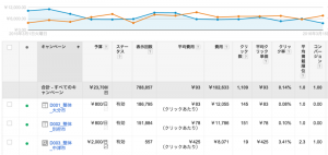 adwords_screen