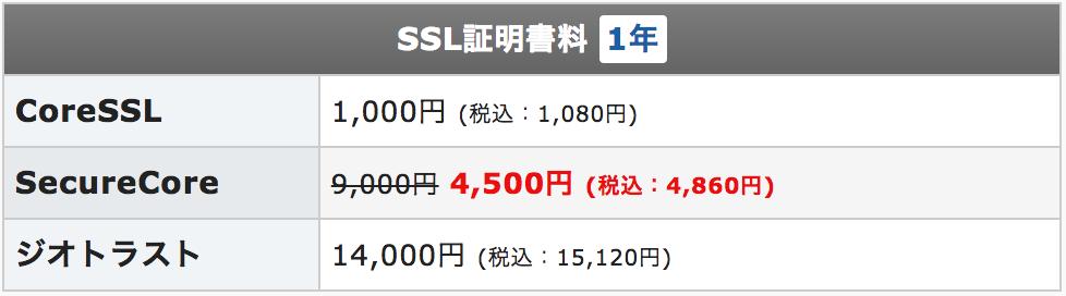 DV-SSLの価格表