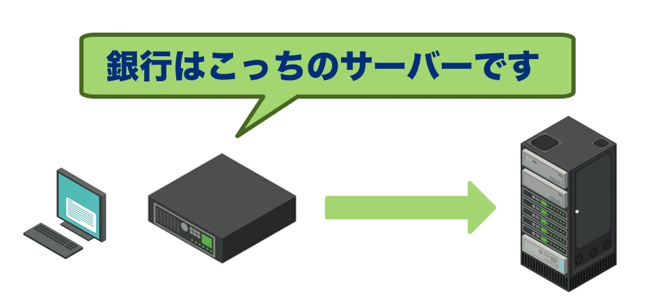 DNS機器は通信先を教えてくれる